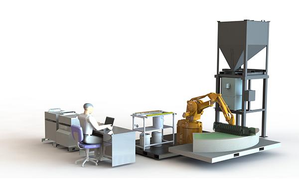 Viridis3D机器人砂模3D打印